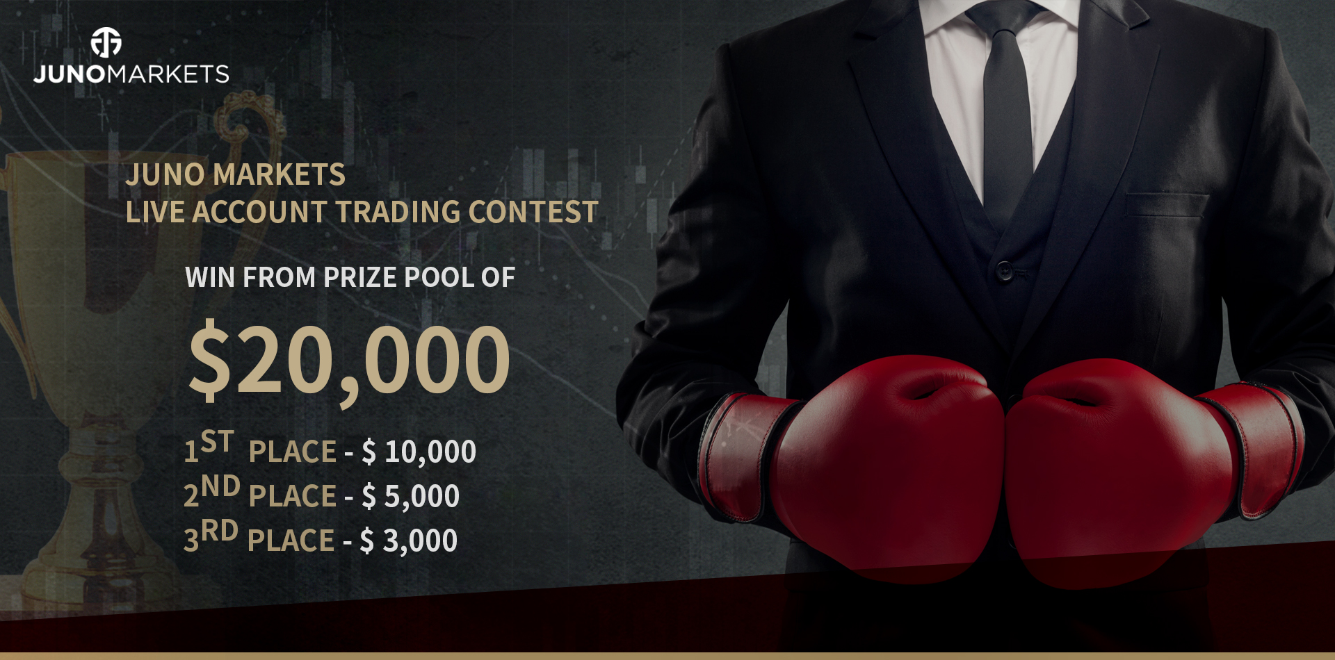 Juno Markets - TopTraders 2.0 - Live Trading Contest